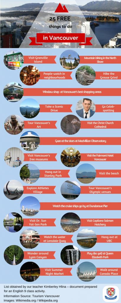 25 Free Things to Do in Vancouver - Tourism Vancouver. Infographic prepared by Pattison High School